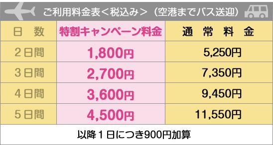 安い・便利・安心 羽田空港民間駐車場ホワイトパーキング|料金表