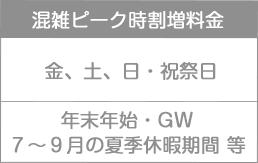 安い・便利・安心 羽田空港民間駐車場ホワイトパーキング|混雑ピーク時割増料金